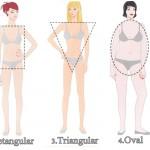 Corpos geométricos